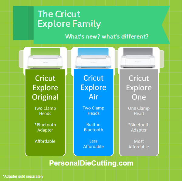 Cricut Explore One What S The Difference Personal Die