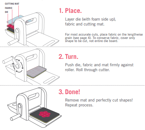 How To Use Accuquilt Dies